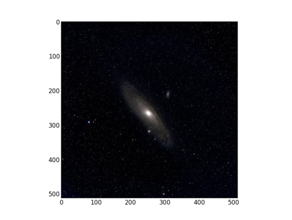 Image processing with Python and SciPy - AstroEd