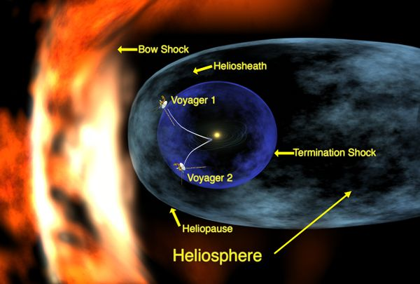 Voyager 1 entering heliosheath region.jpg