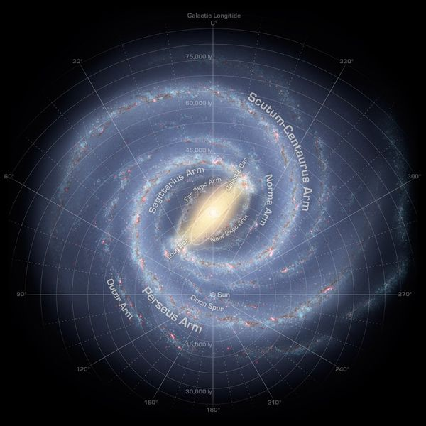 Milkyway-annotated.jpg