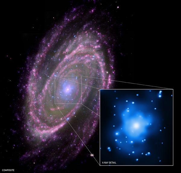 Telescopes - AstroEd
